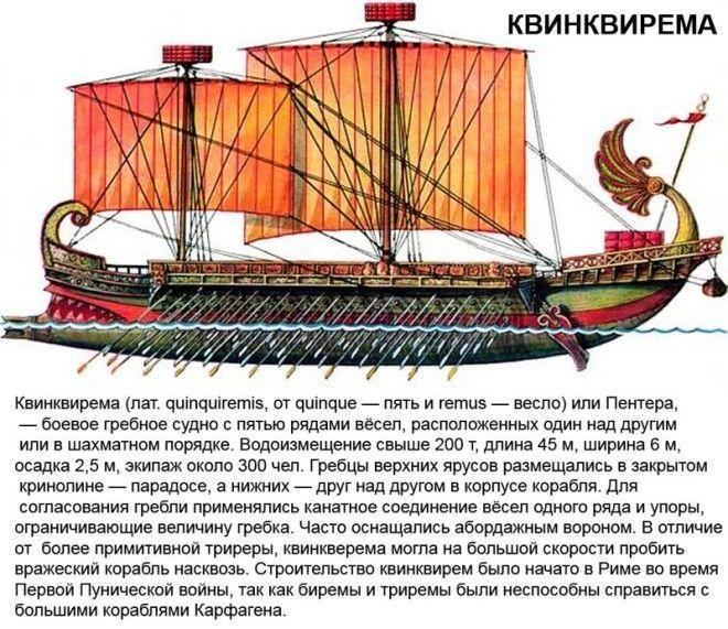 Корабли древнего мира чертежи рисунки