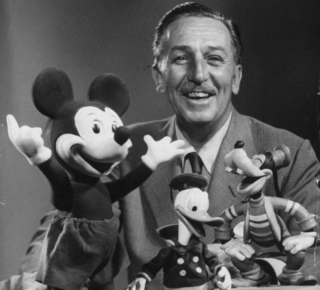 walt disney four types of control mechanisms Strategic analysis of walt disney in a four-page paper control, follow-up mechanisms, and an appropriate time frame.
