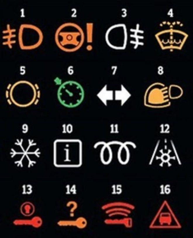 Картинки по запросу значение значков на приборной панели